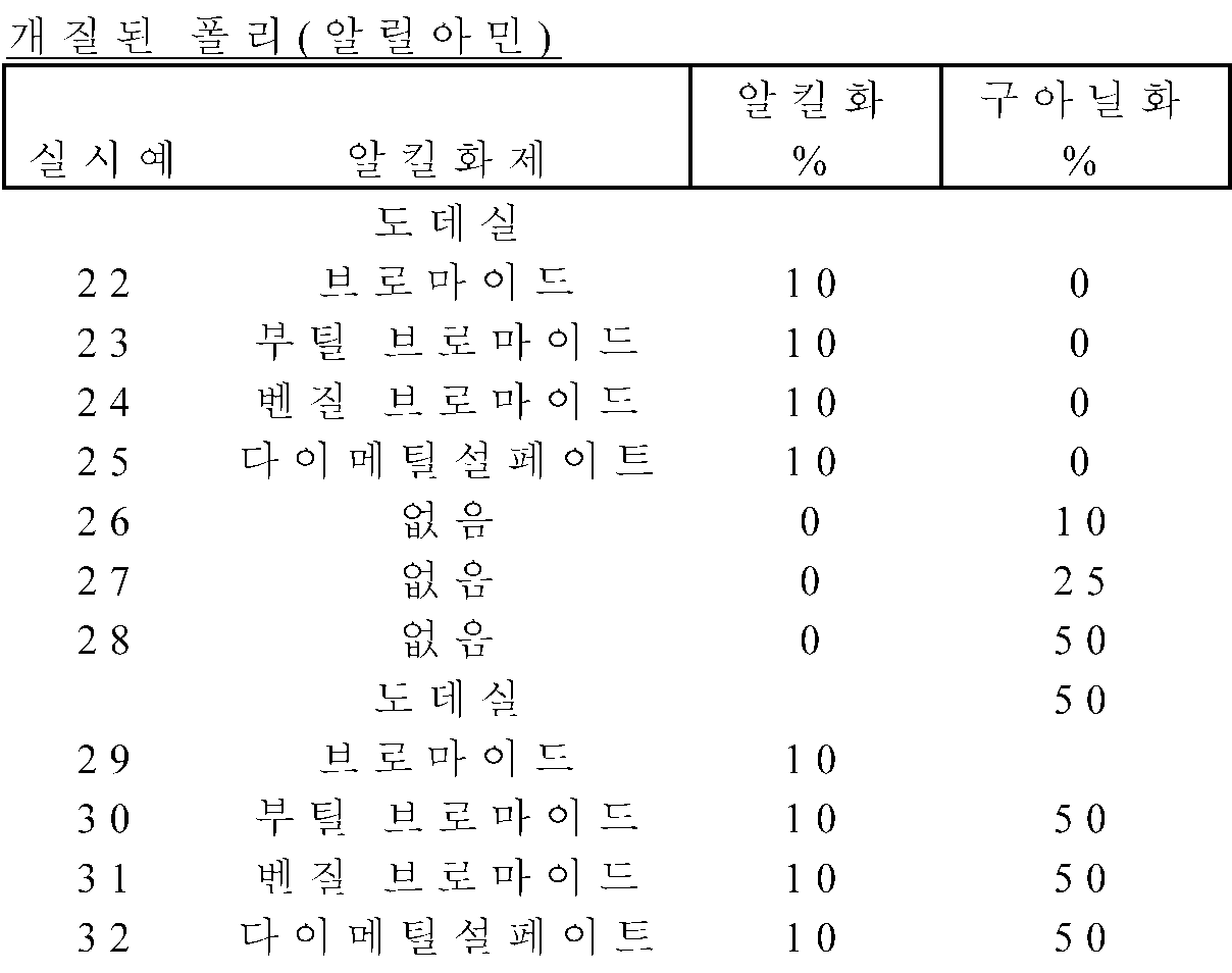 Figure 112012078200228-pct00004