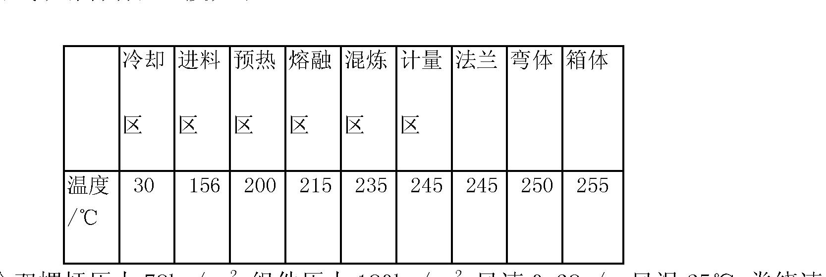 Figure CN101481830BD00072