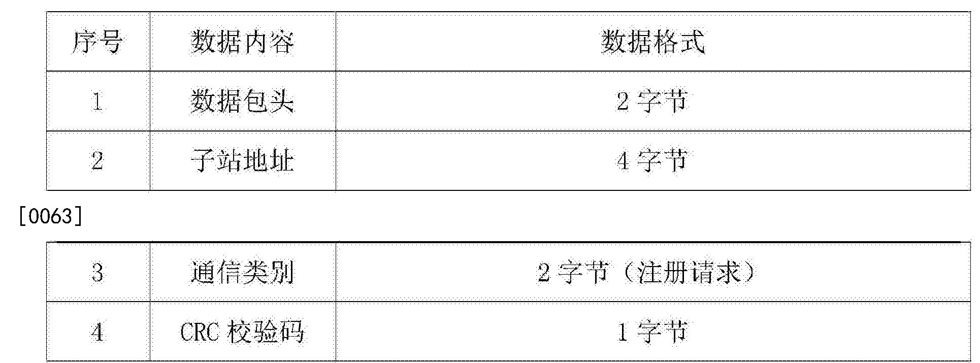 Figure CN105762890AD00111
