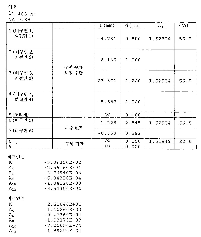 Figure 112001010918149-pat00023