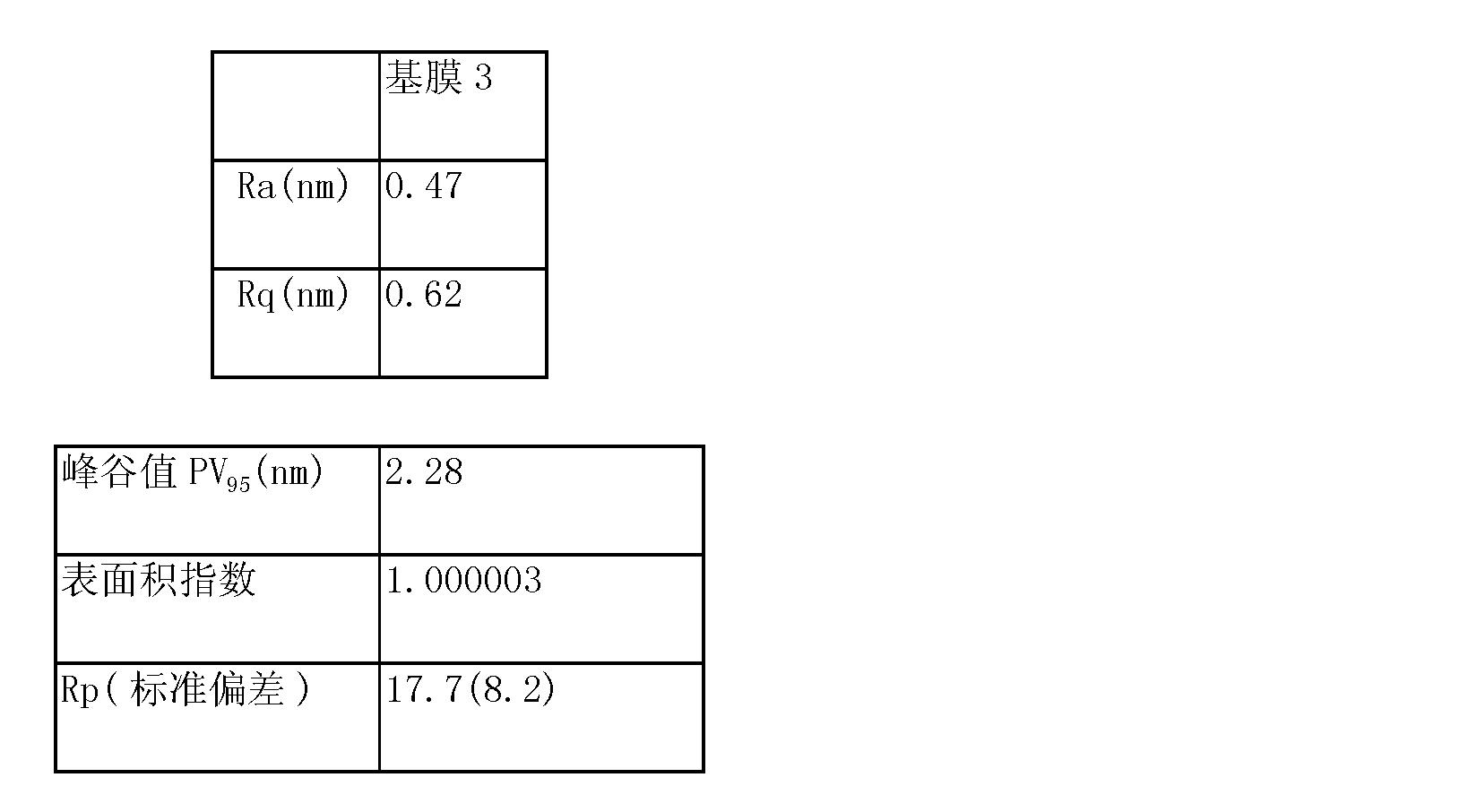 Figure CN101160674BD00231