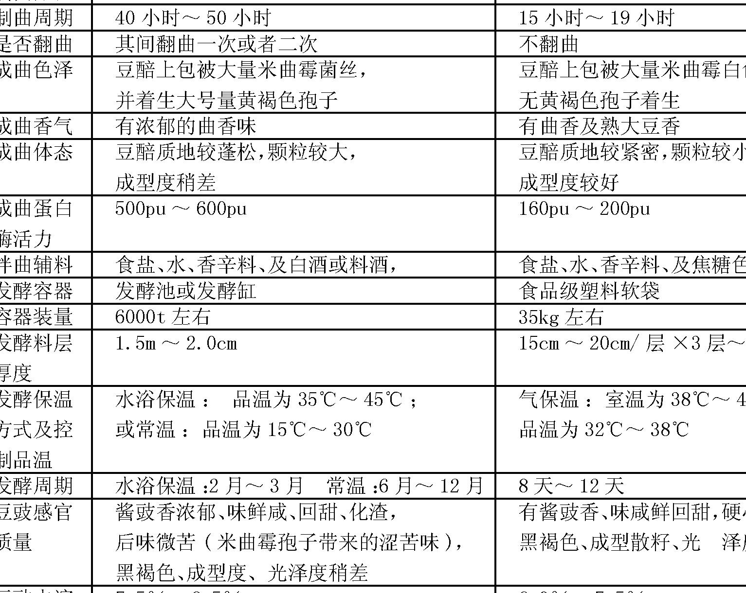 Figure CN101485426BD00061