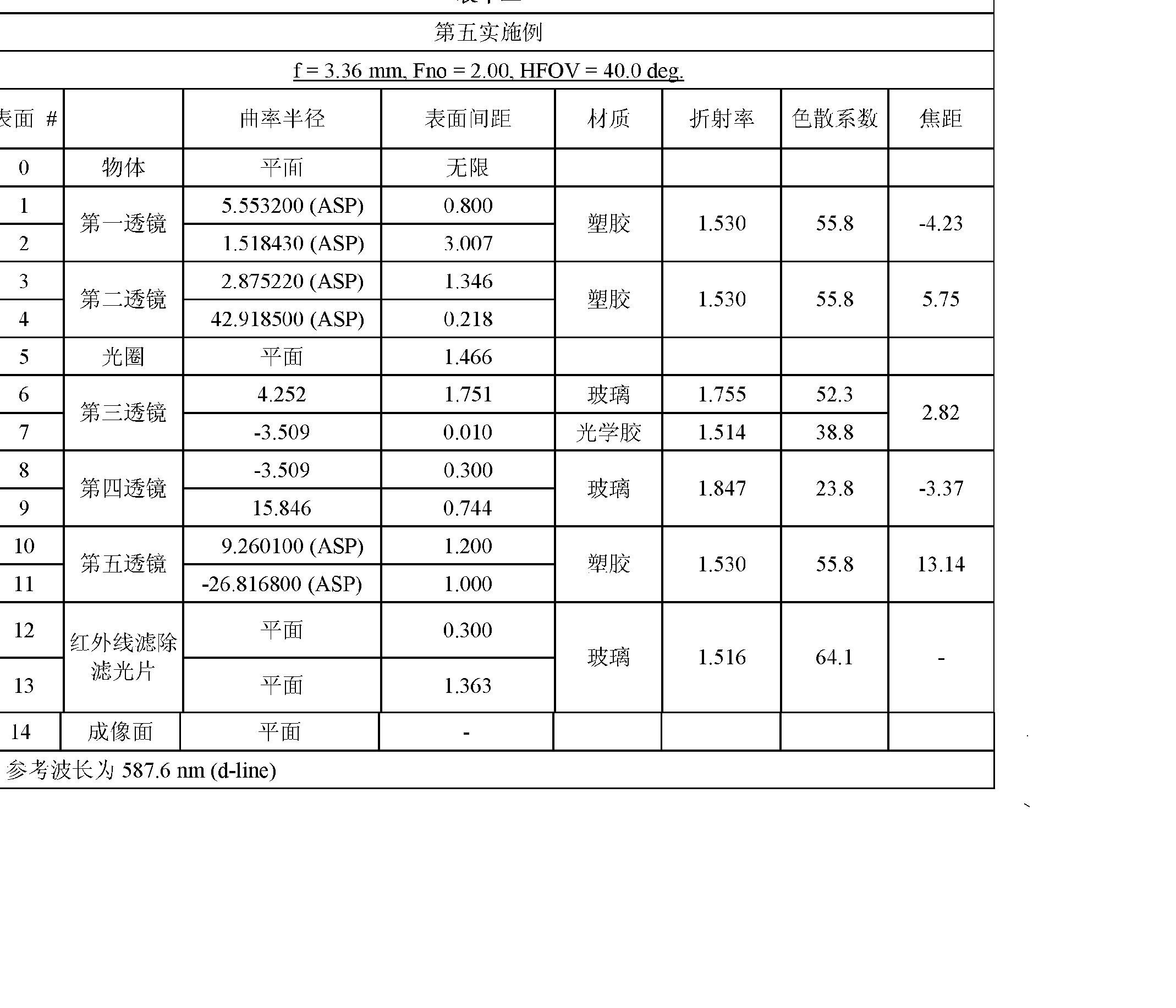 Figure CN202166776UD00181