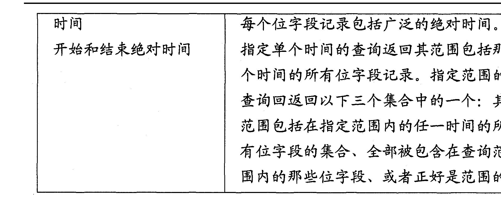 Figure CN102084354AD00411