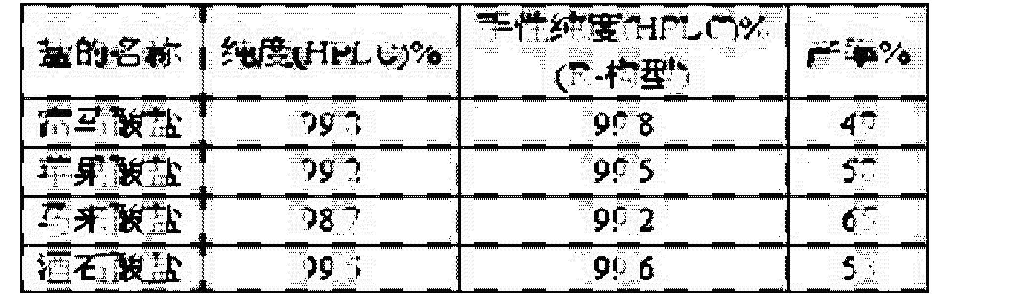 Figure CN103923058AD00071