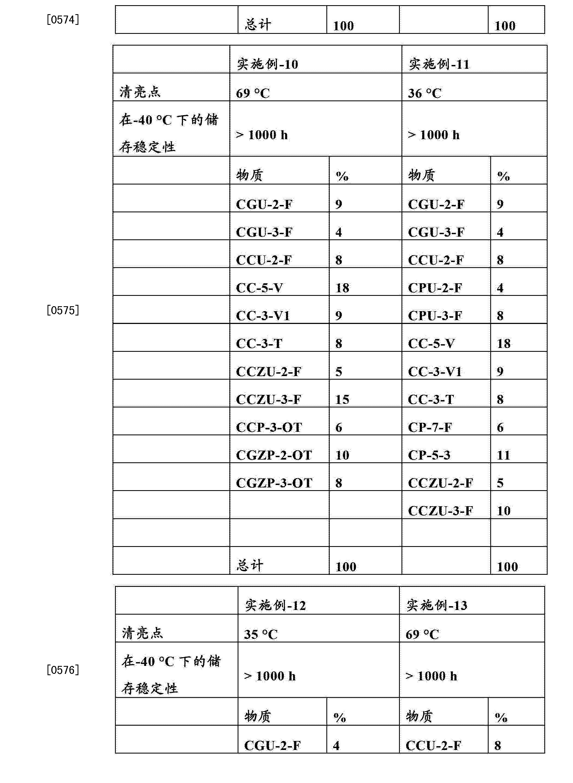 Figure CN103180409BD00911