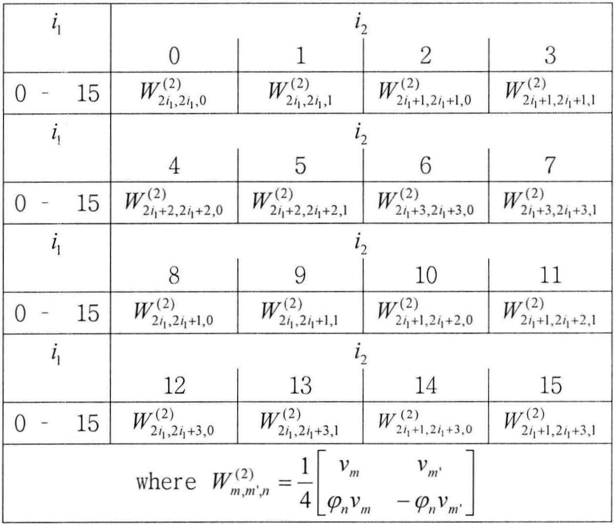 Figure 112011502812217-pat00002