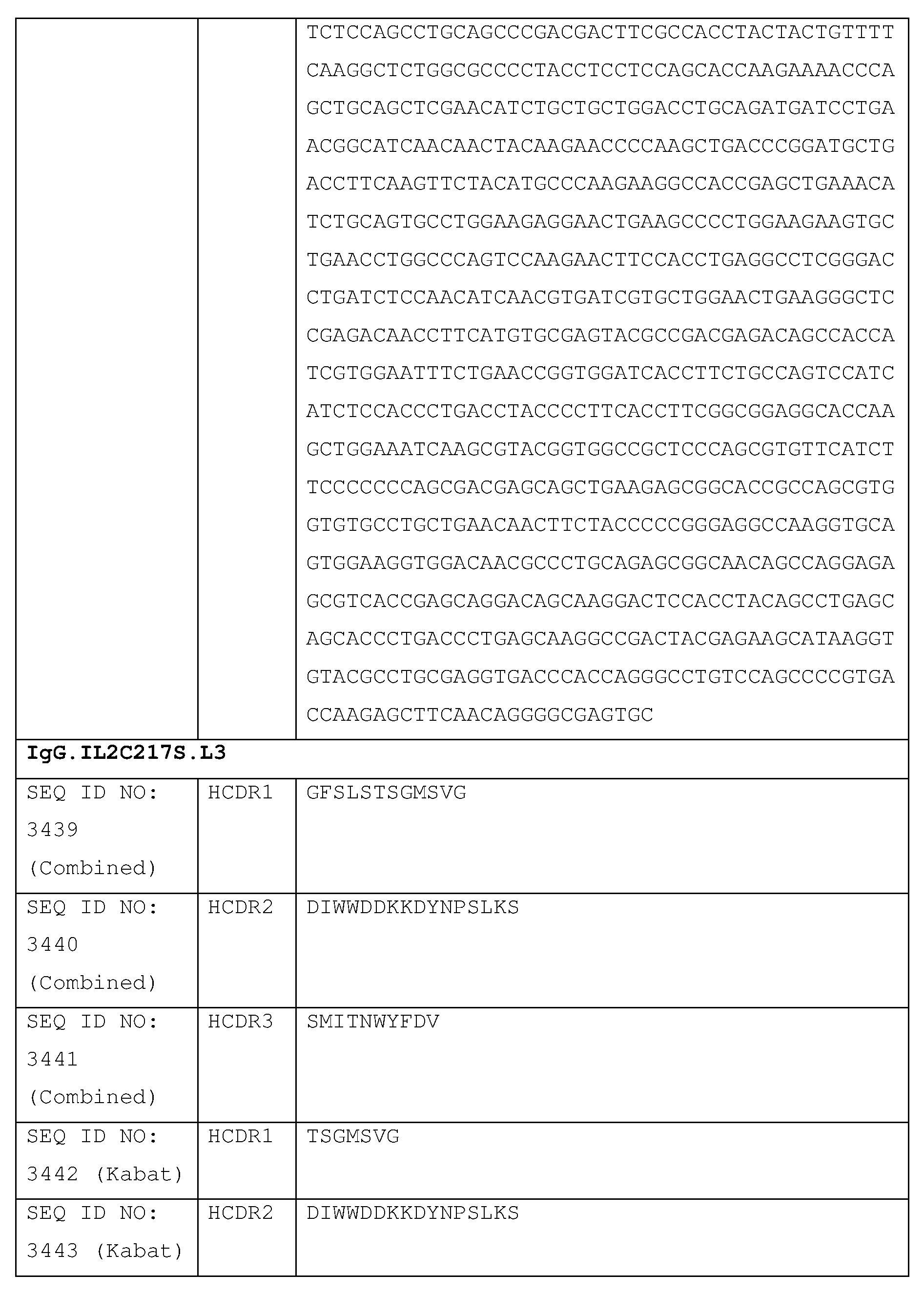 Figure imgf000510_0001
