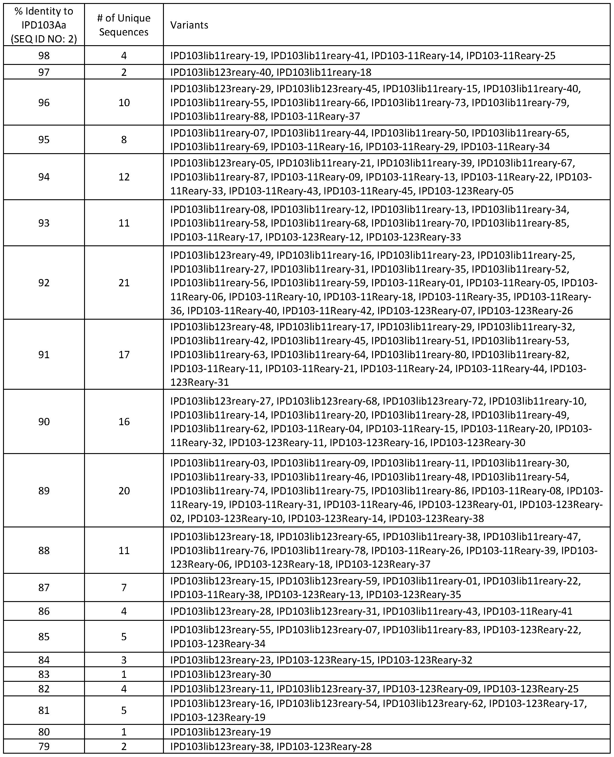 Pack of 2 Killer Filter Replacement for WALKER FILTRATIO HK XA-16