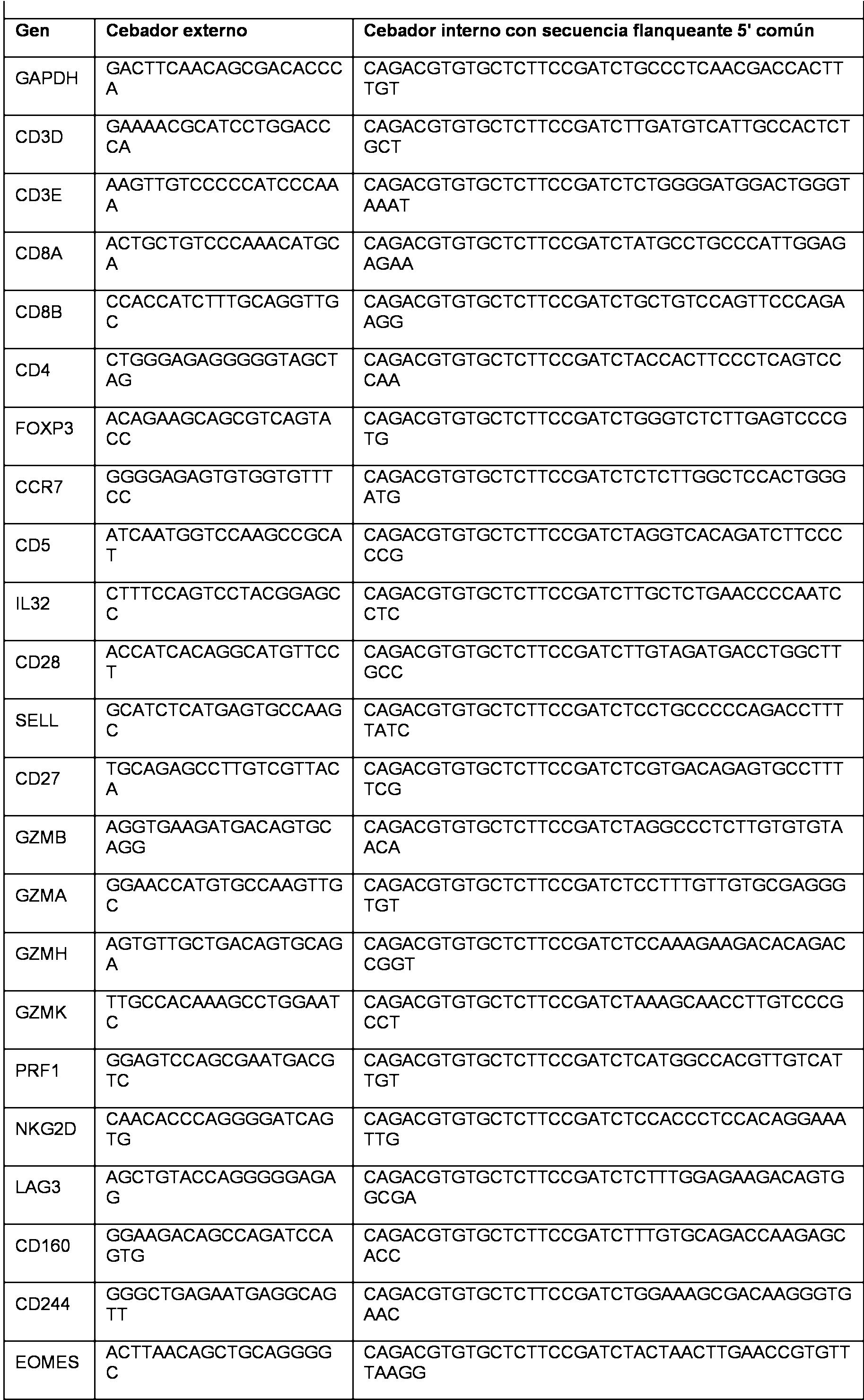 tamaño de la próstata dt 55 mm v tabla de 60-65 ml
