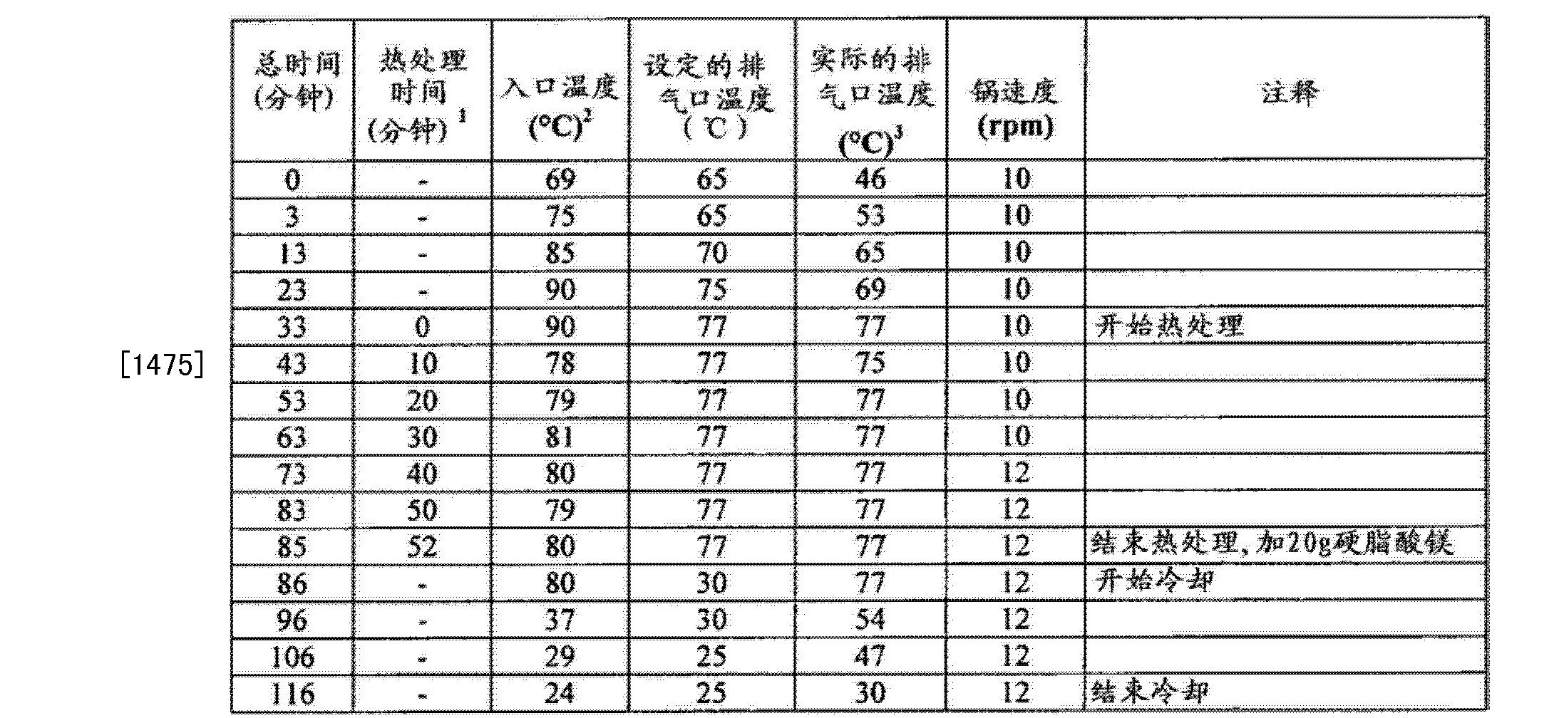 Figure CN102657630BD01413