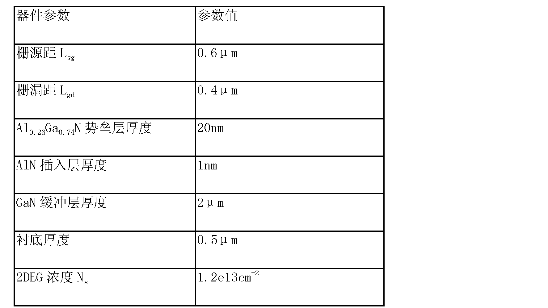 Figure CN103474455AD00061