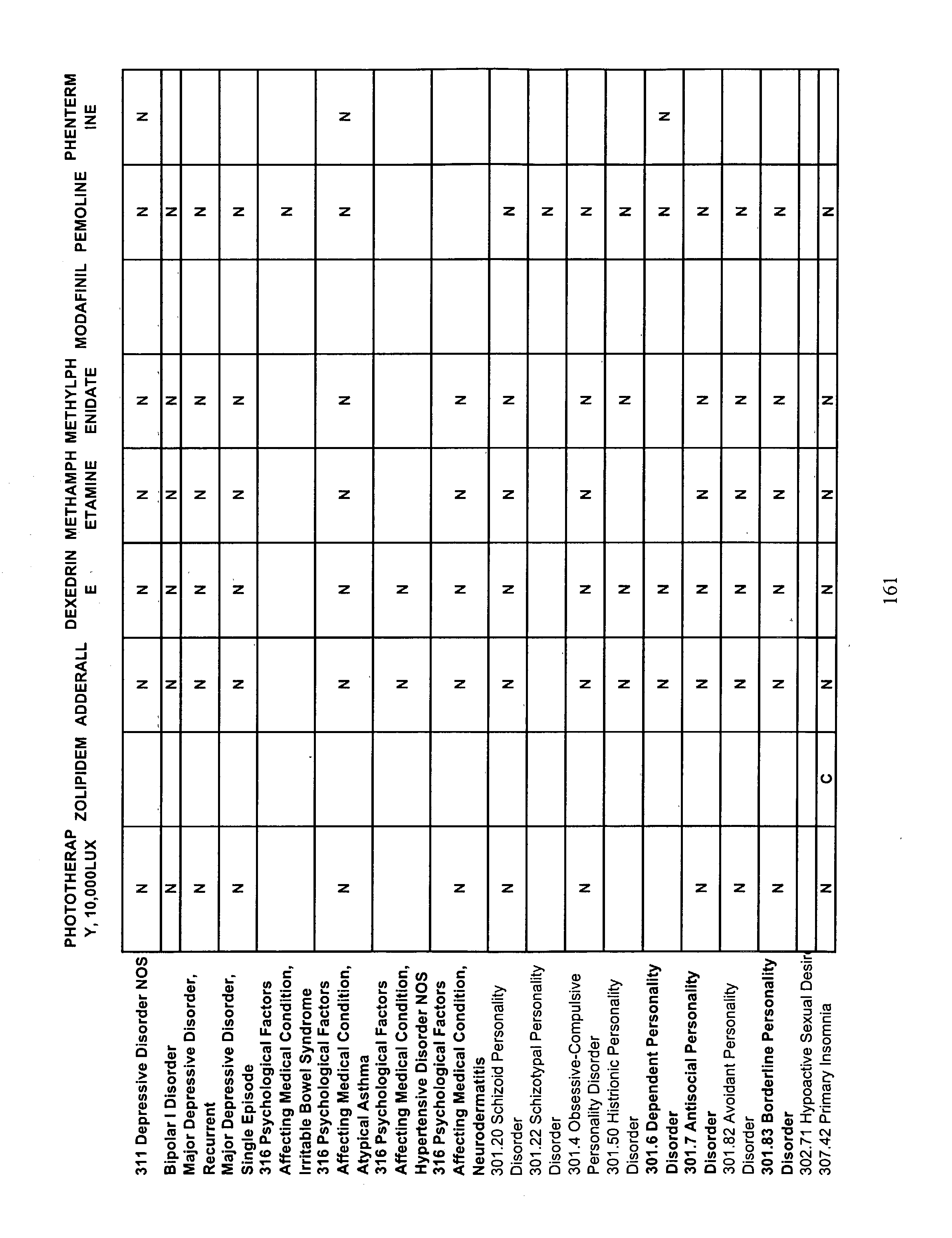 Figure US20030135128A1-20030717-P00032