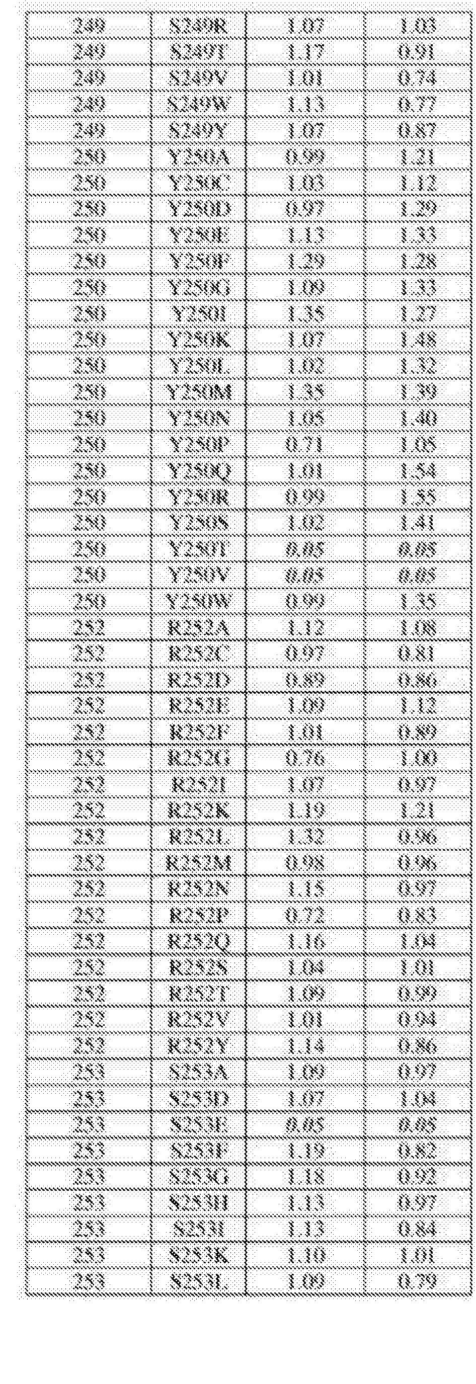 Figure CN105483099AD01581