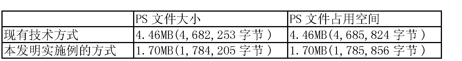 Figure CN101436295BD00051