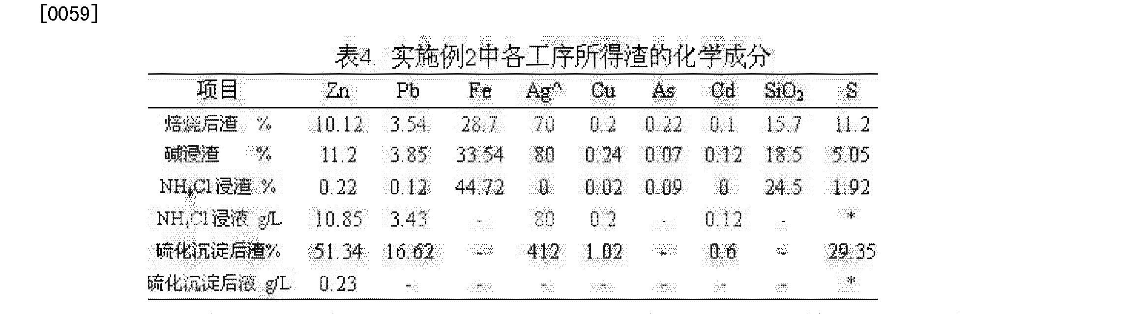 Figure CN102747226BD00082