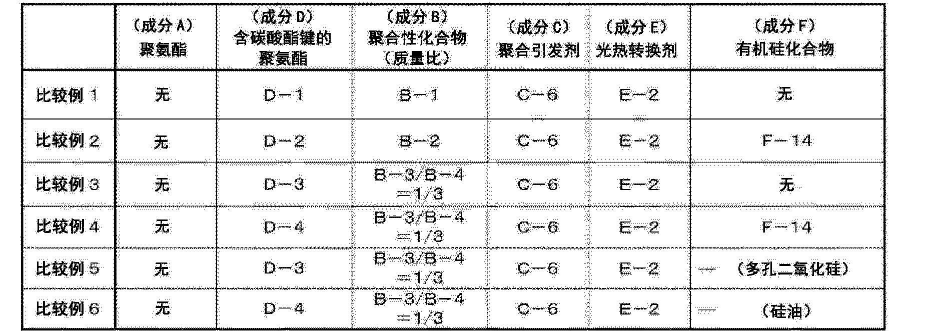 Figure CN104093572AD00481