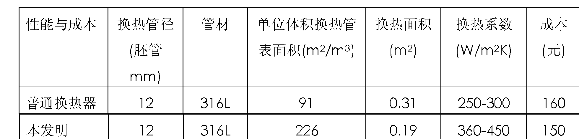 Figure CN102636050AD00061