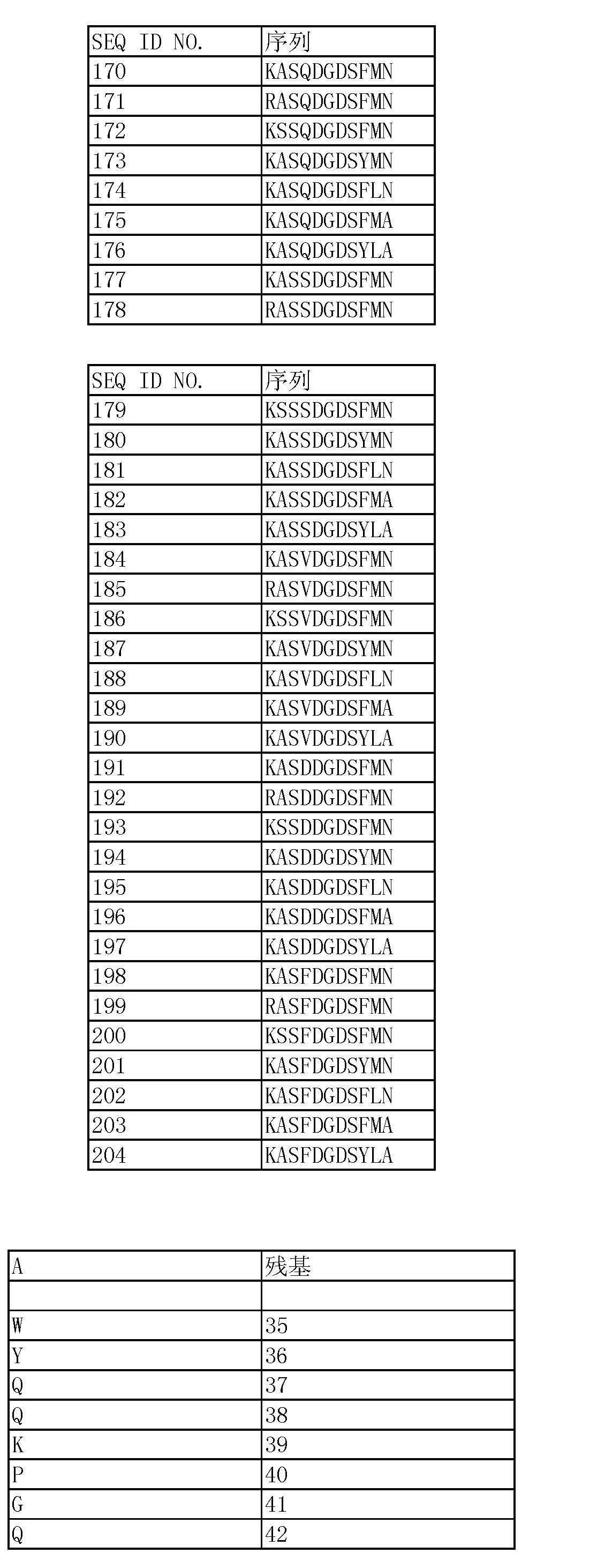Figure CN103154025BD00661