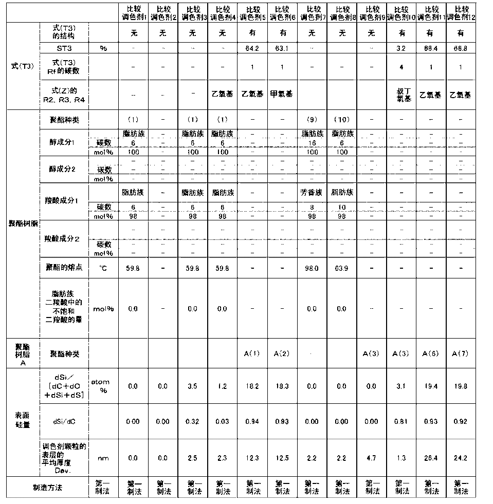 Figure CN104570632AD00641