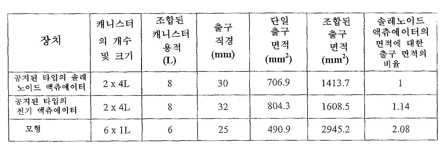 Figure 112007012719135-PCT00001