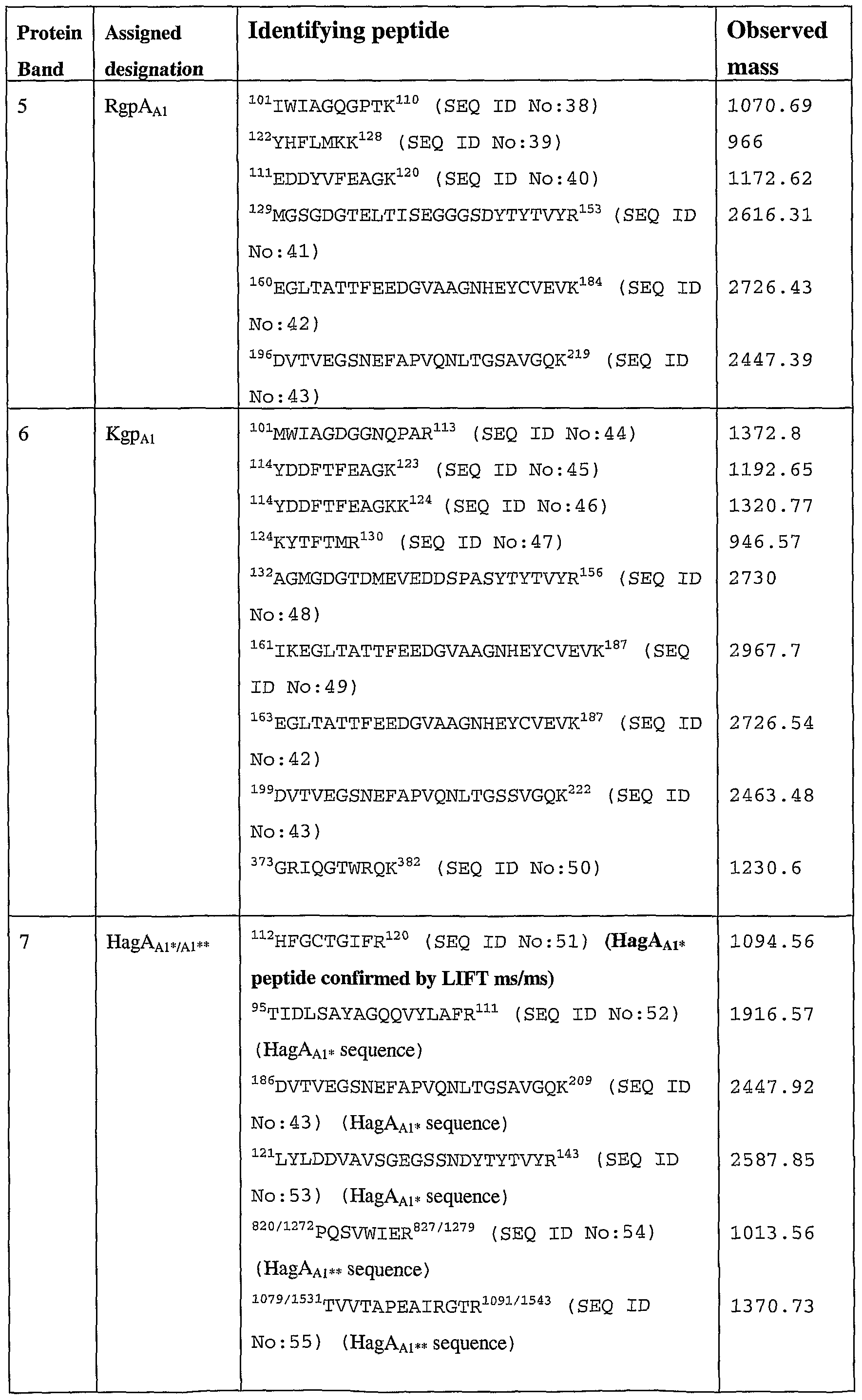 WO2006032104A1 - Antigenic complex for the diagnosis and treatment