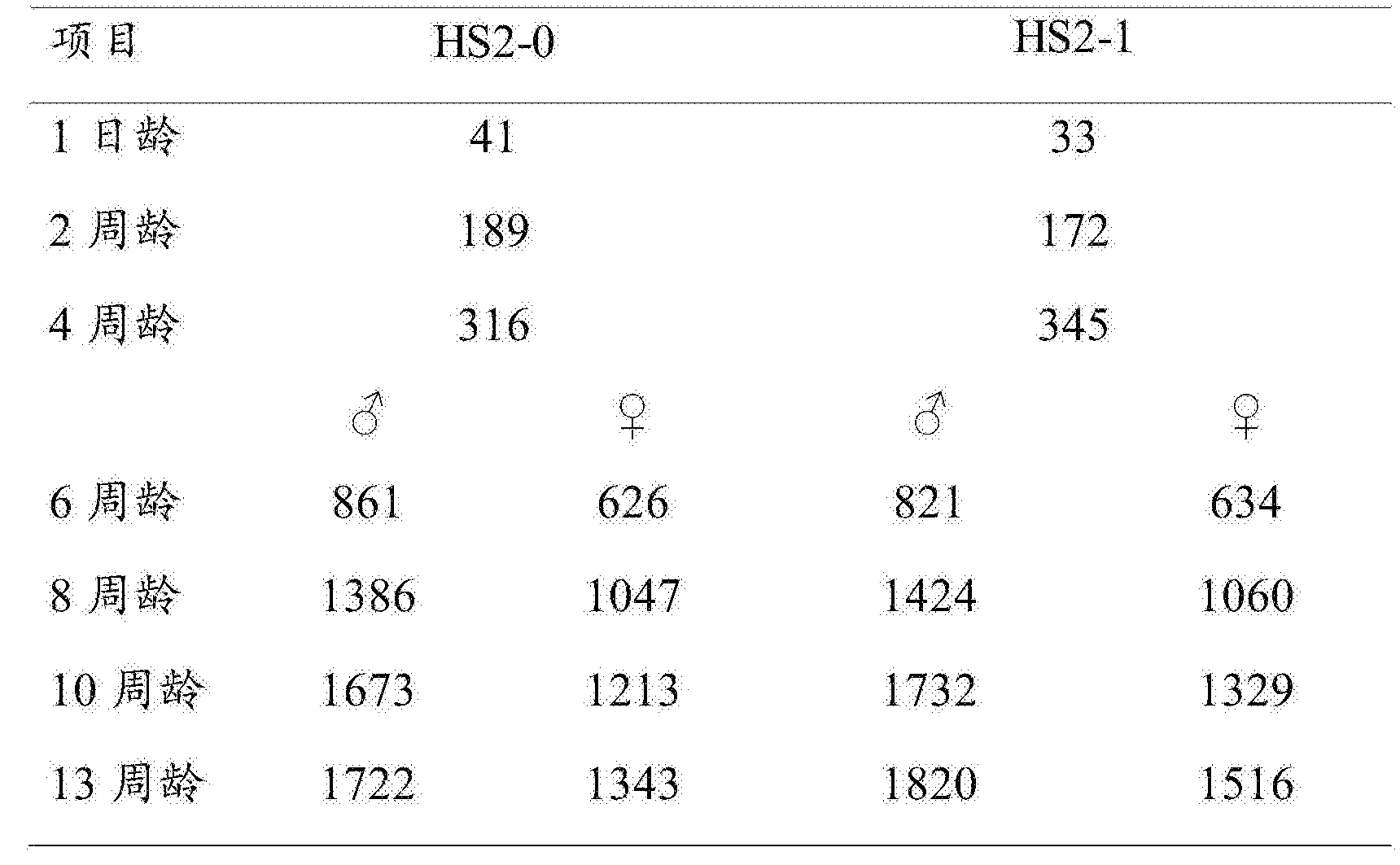 Figure CN106135132AD00082
