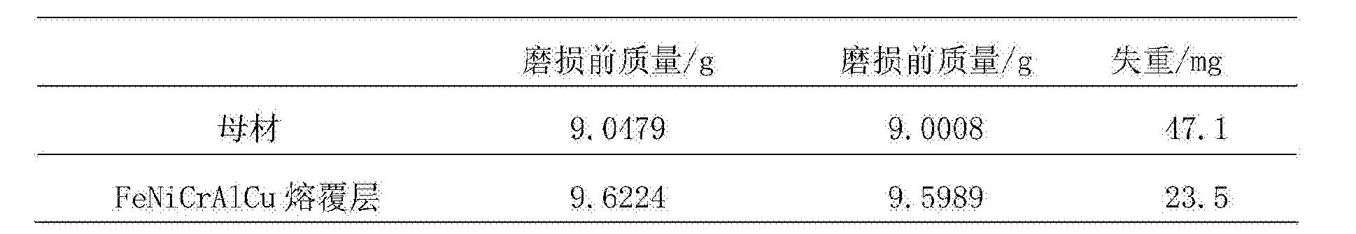 Figure CN104141127BD00061