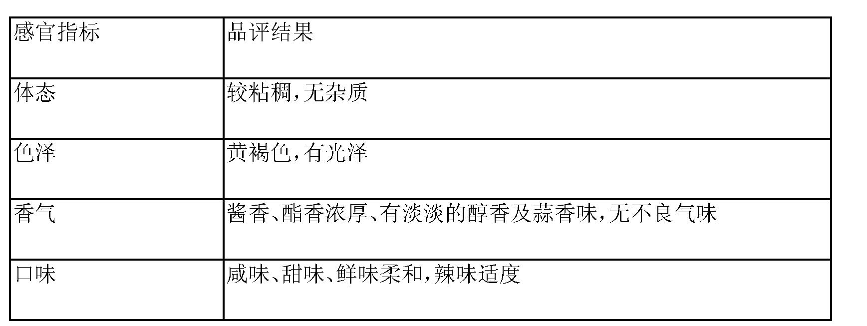 Figure CN103070387AD00242