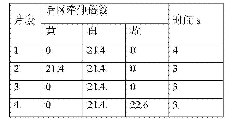 Figure CN108570736AD00051
