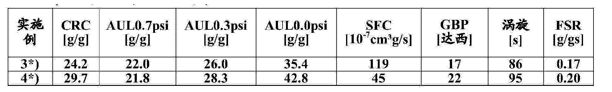 Figure CN104411732AD00151