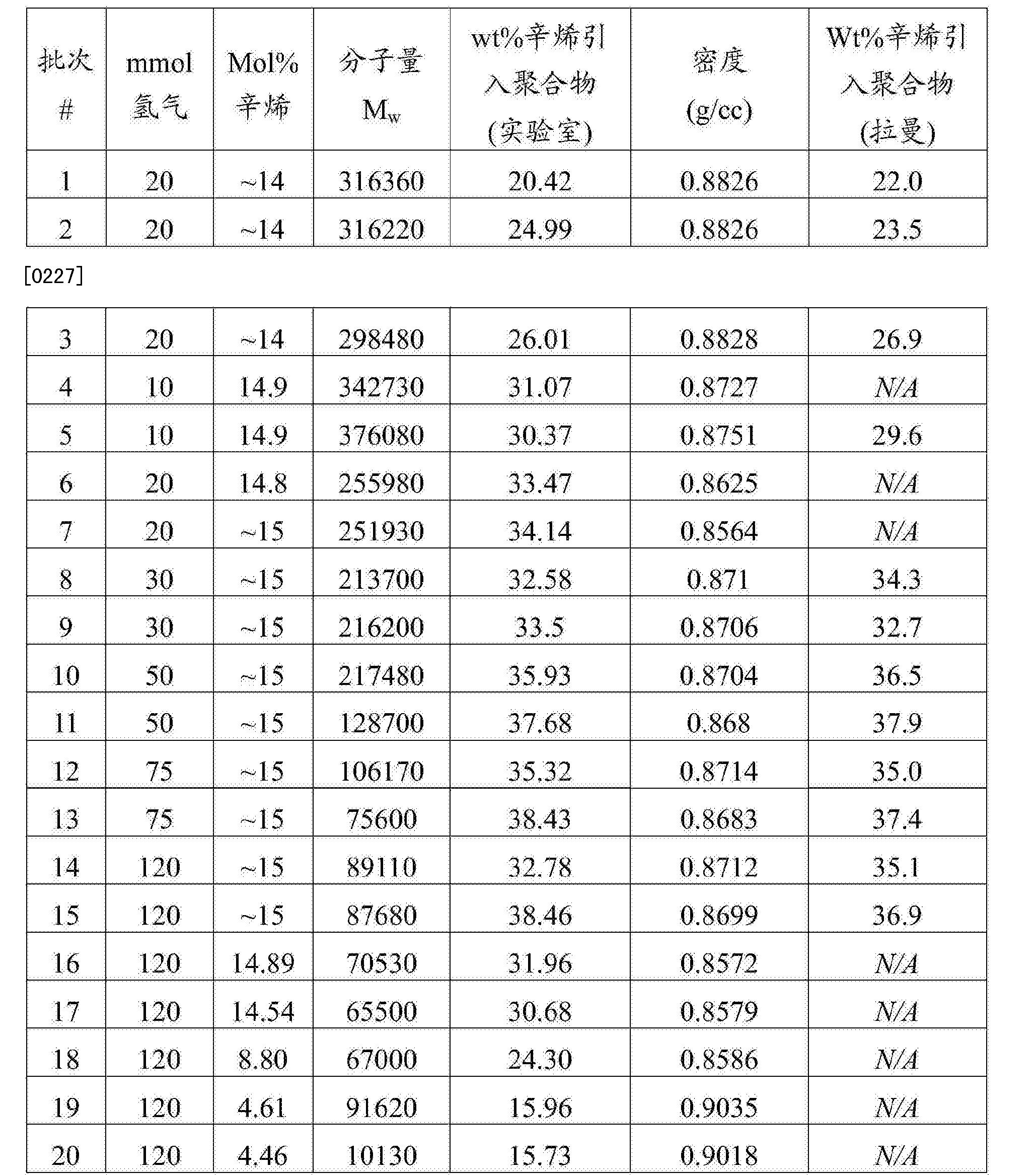 Figure CN103391948BD00161