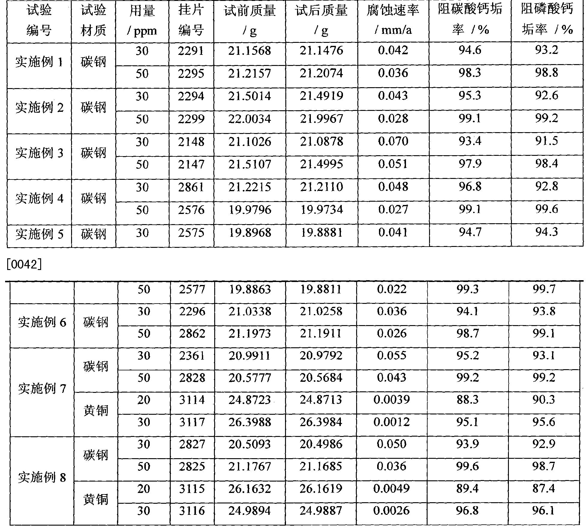 Figure CN104609578AD00071
