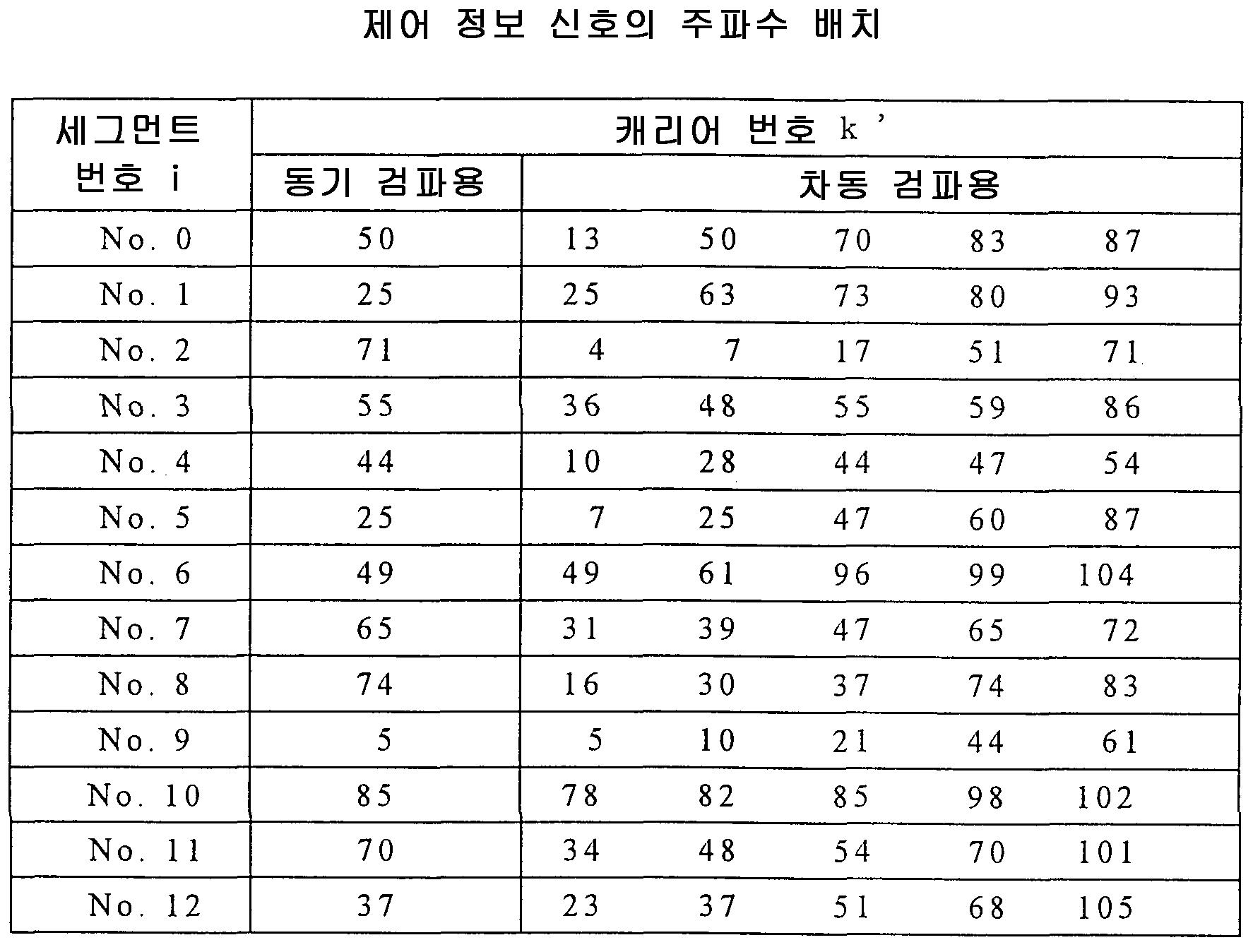 Figure 111999001601020-pct00010