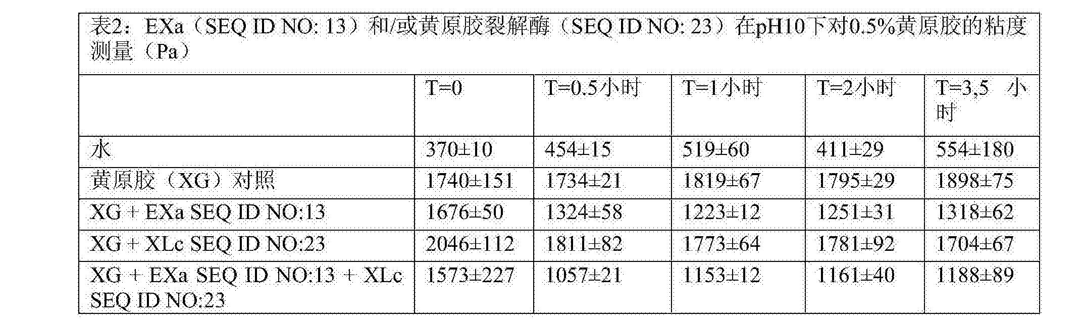 Figure CN108026487AD00302