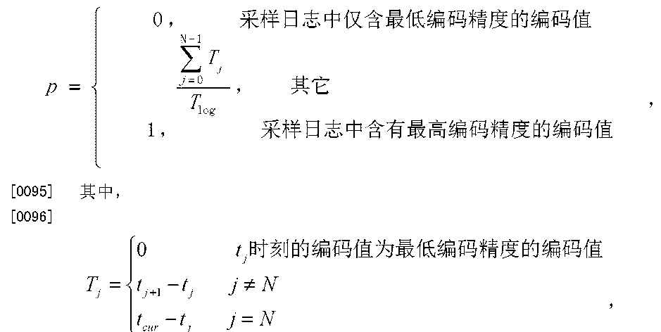 Figure CN104702366AD00111