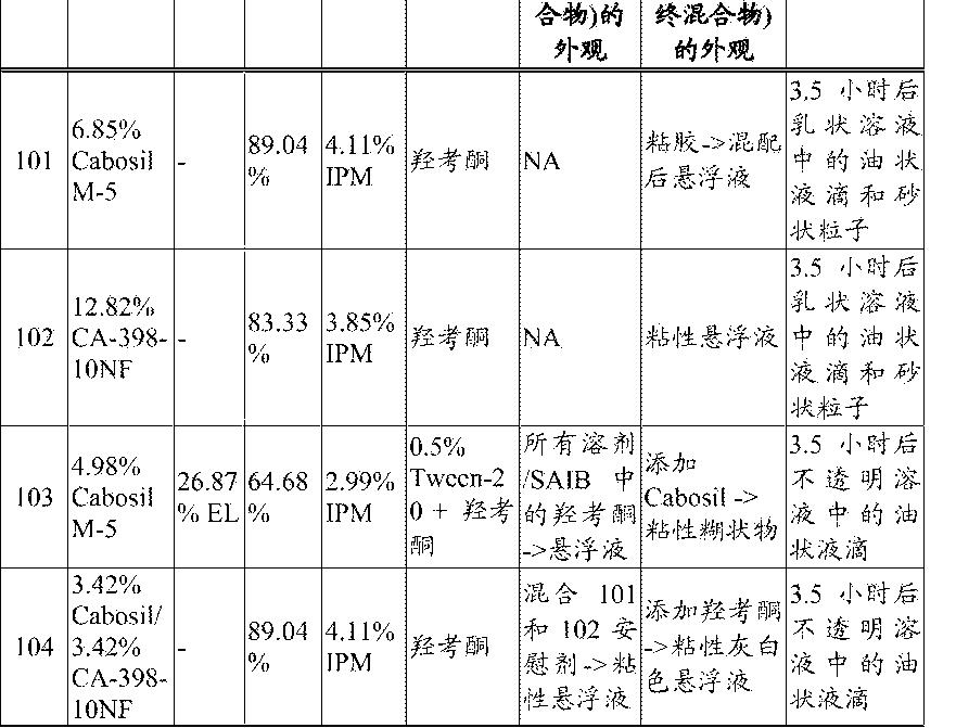 Figure CN105120659AD01121