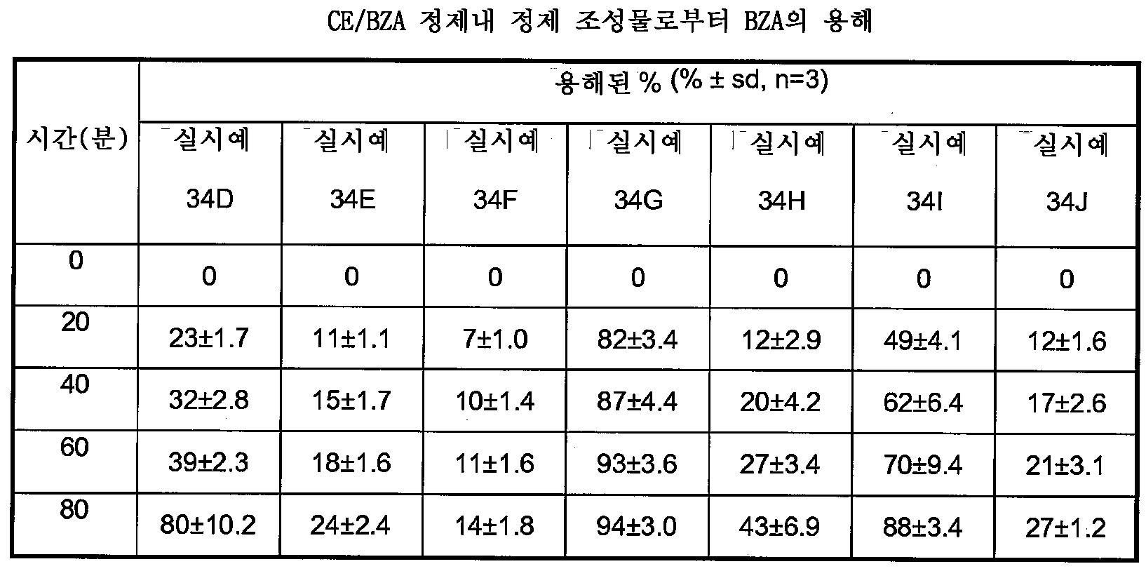 Figure 112009049300571-PCT00054