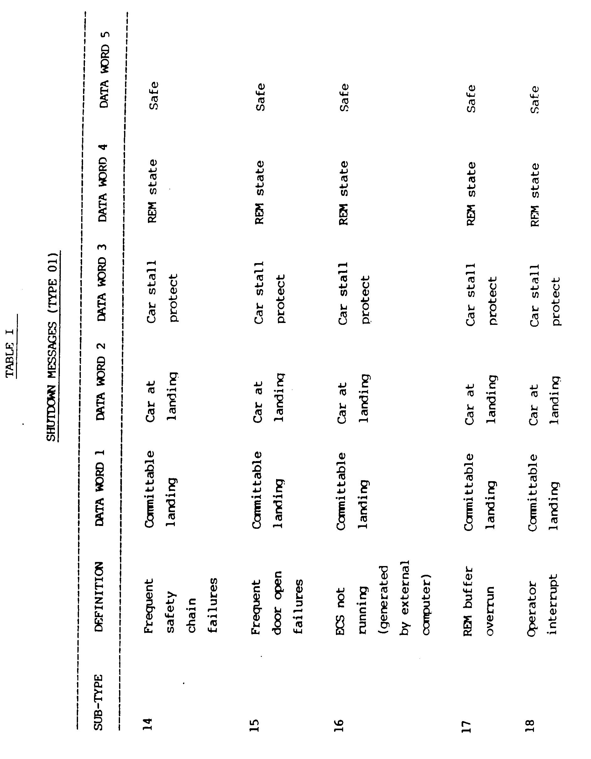 Ep0367388b1 Elevator Diagnostic Monitoring Apparatus Google Patents Ladder Logic Diagram For Figure Imgb0003