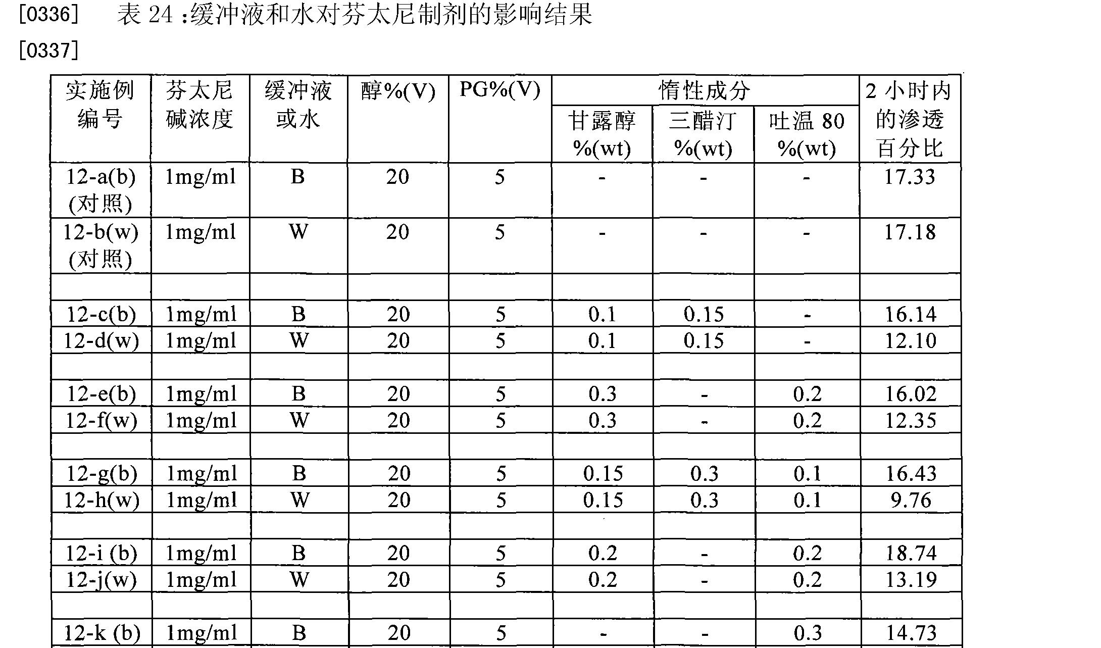 Figure CN101378735BD00361