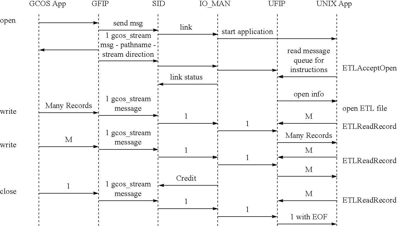 Figure US06615217-20030902-C00021