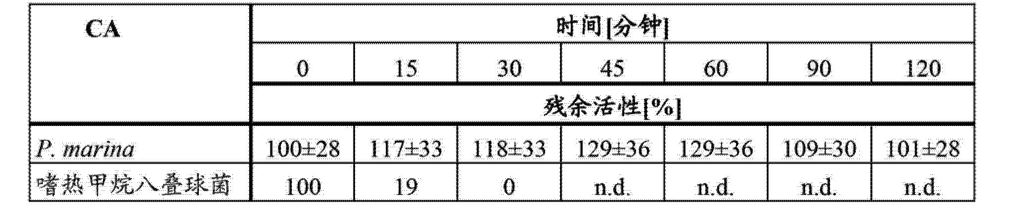 Figure CN103180438AD00352