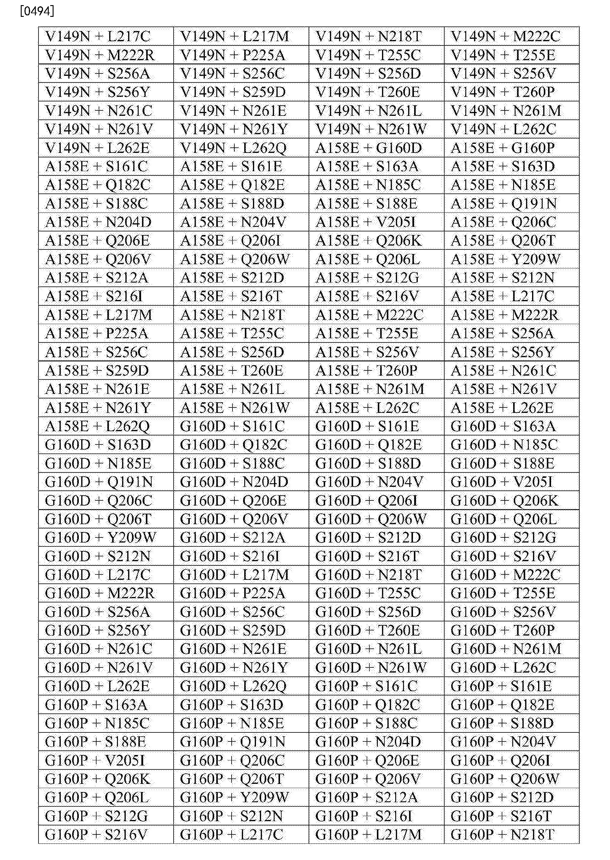 Figure CN106661566AD00751