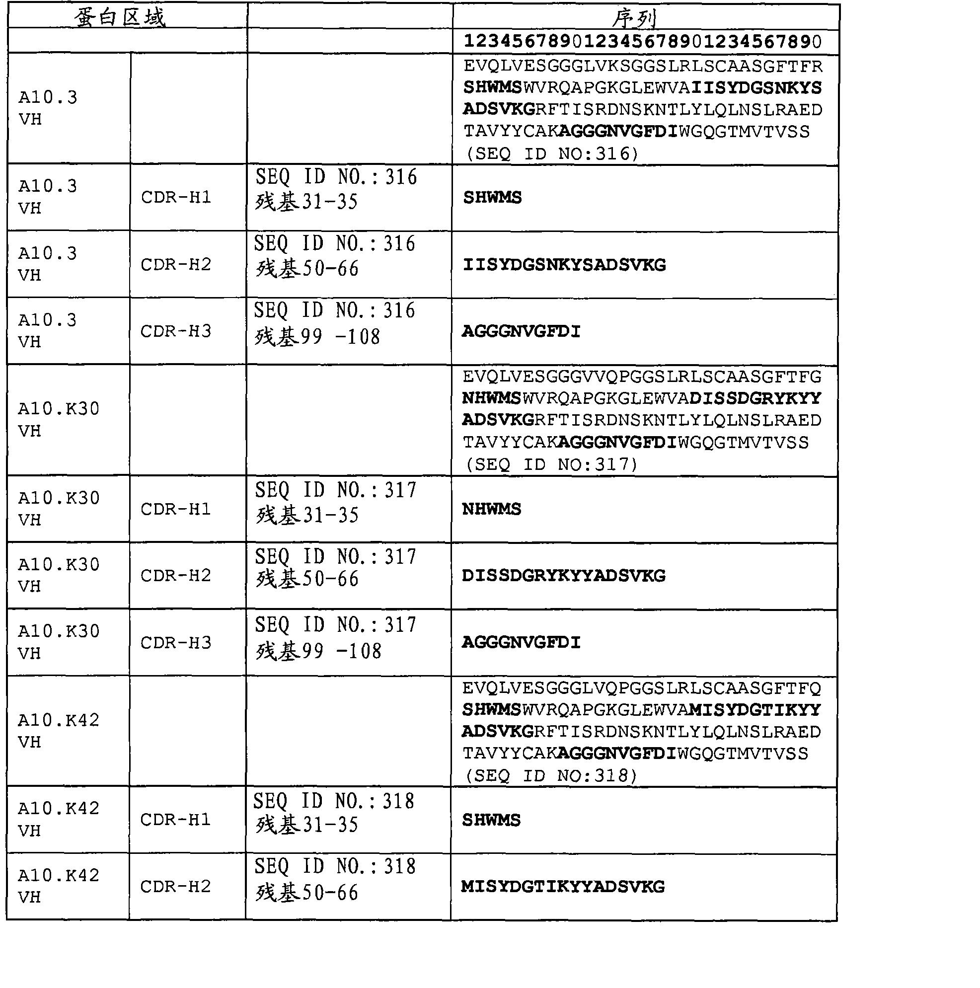 Figure CN102741288AD01211