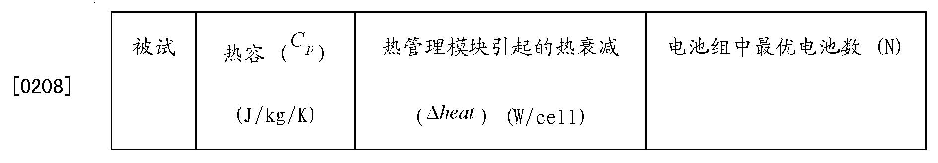 Figure CN103033752BD00213