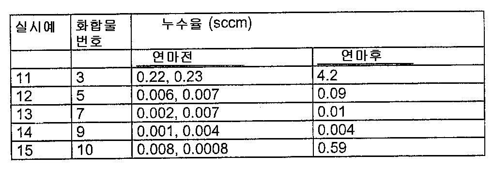 Figure 112004011368311-pat00002