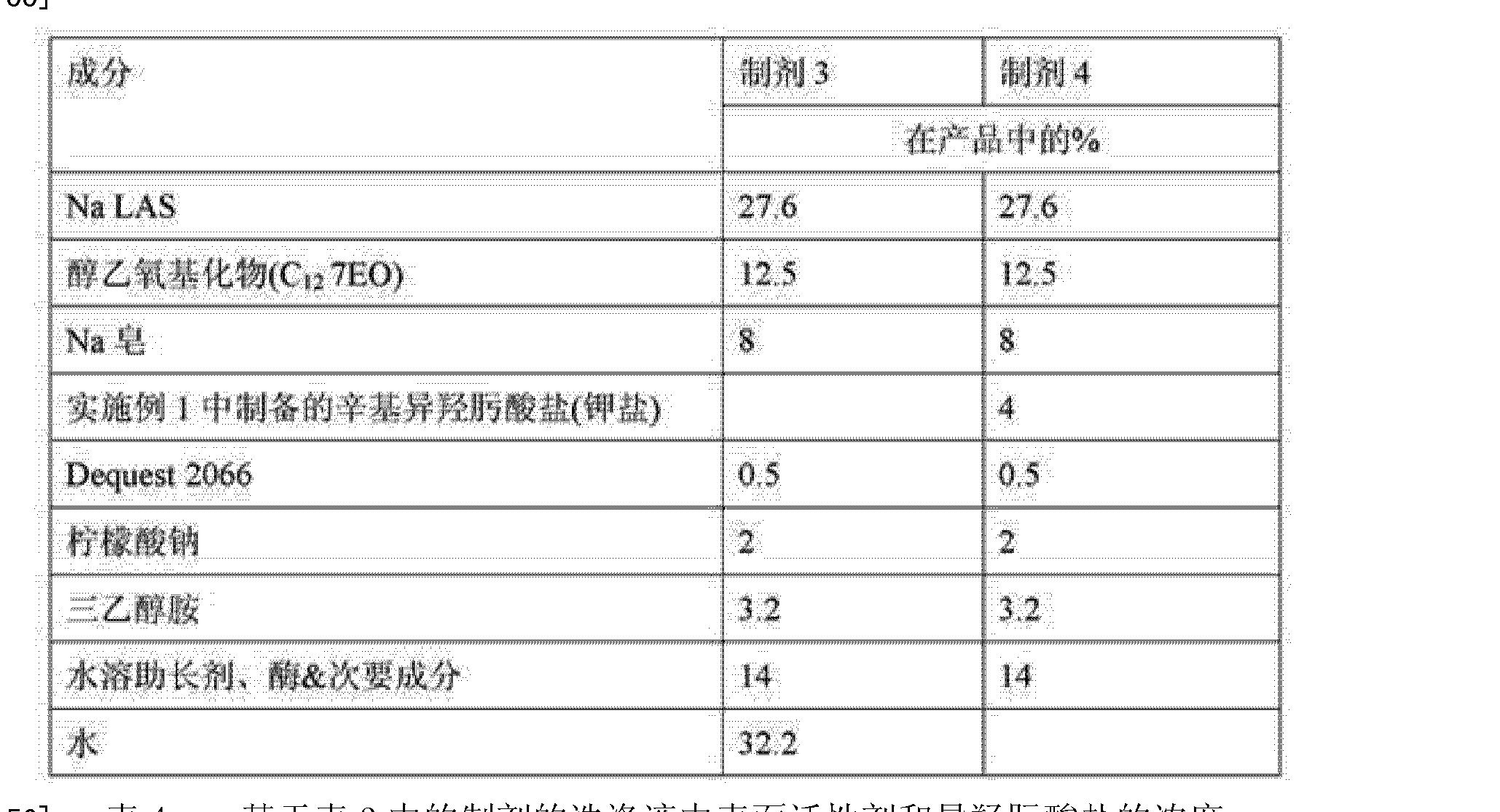 Figure CN102257109BD00151