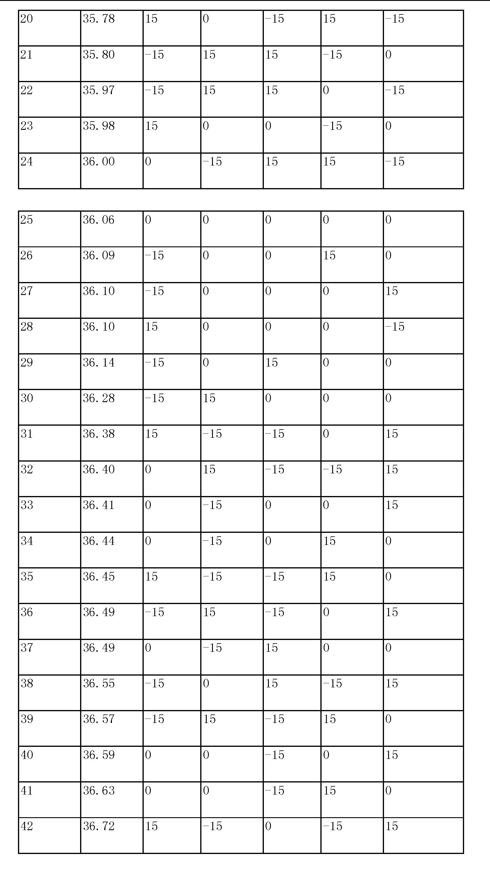 Figure CN102768822BD00261