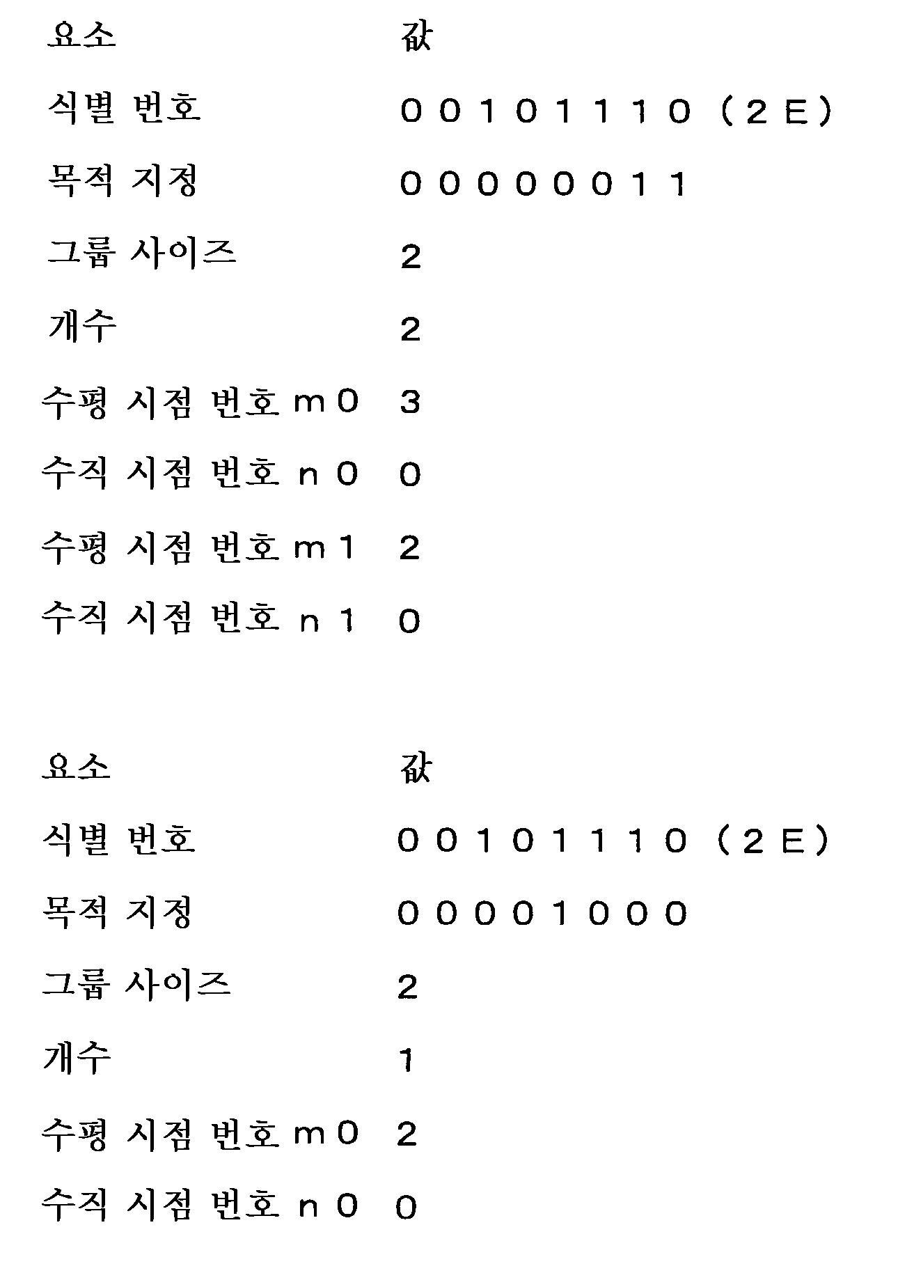 Figure 112005058392163-pct00006