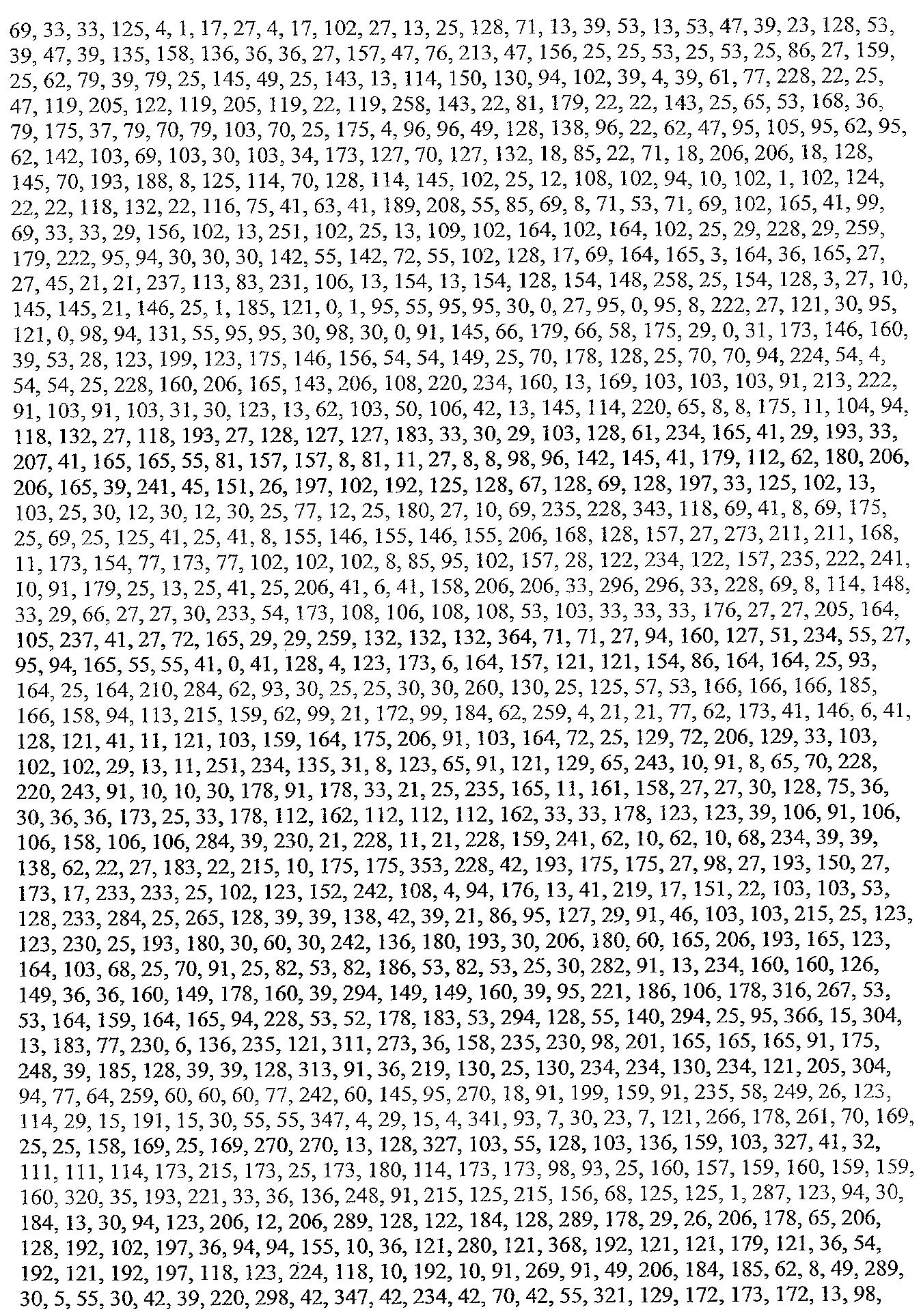 Figure 112006032752447-pct00005